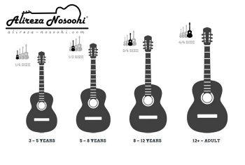 انواع سایزهای گیتار کلاسیک